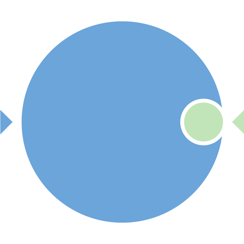 A small circle of panelists inside a big circle representing a larger group of people