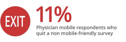 11-percent-exit-non-mobile-friendly-surveys
