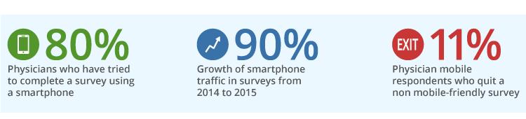 three-metrics-from-survey